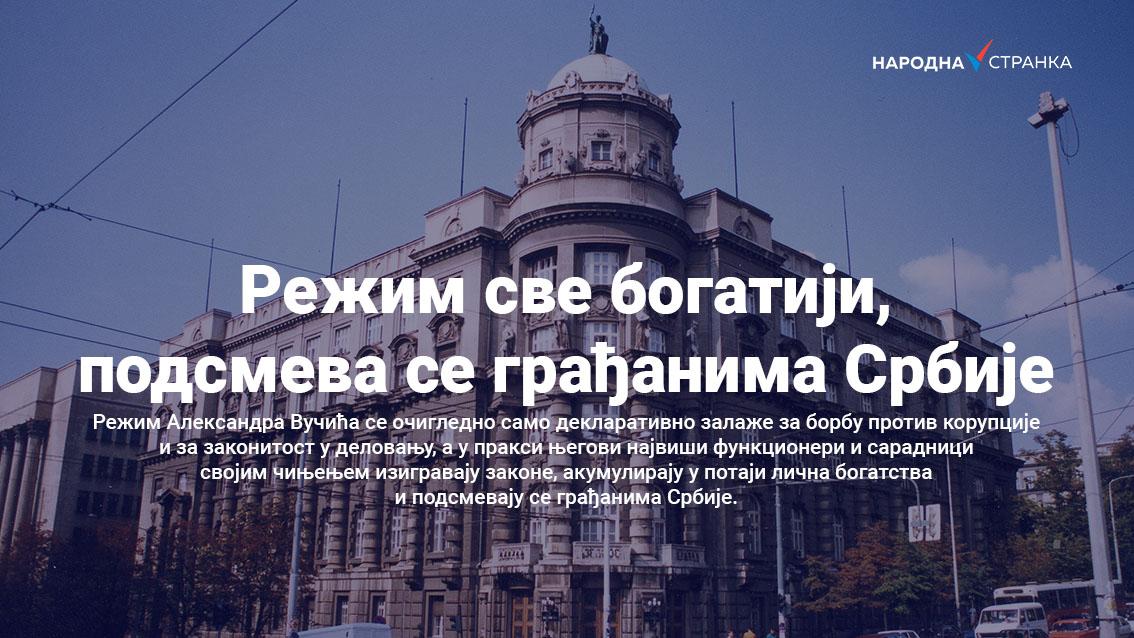 Режим све богатији, подсмева се грађанима Србије