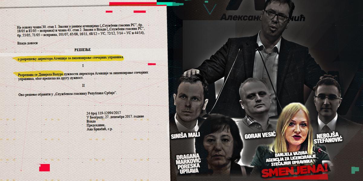 Јеремић: Захтевамо од тужилаштва да покрене кривични поступак против Данијеле Вазуре