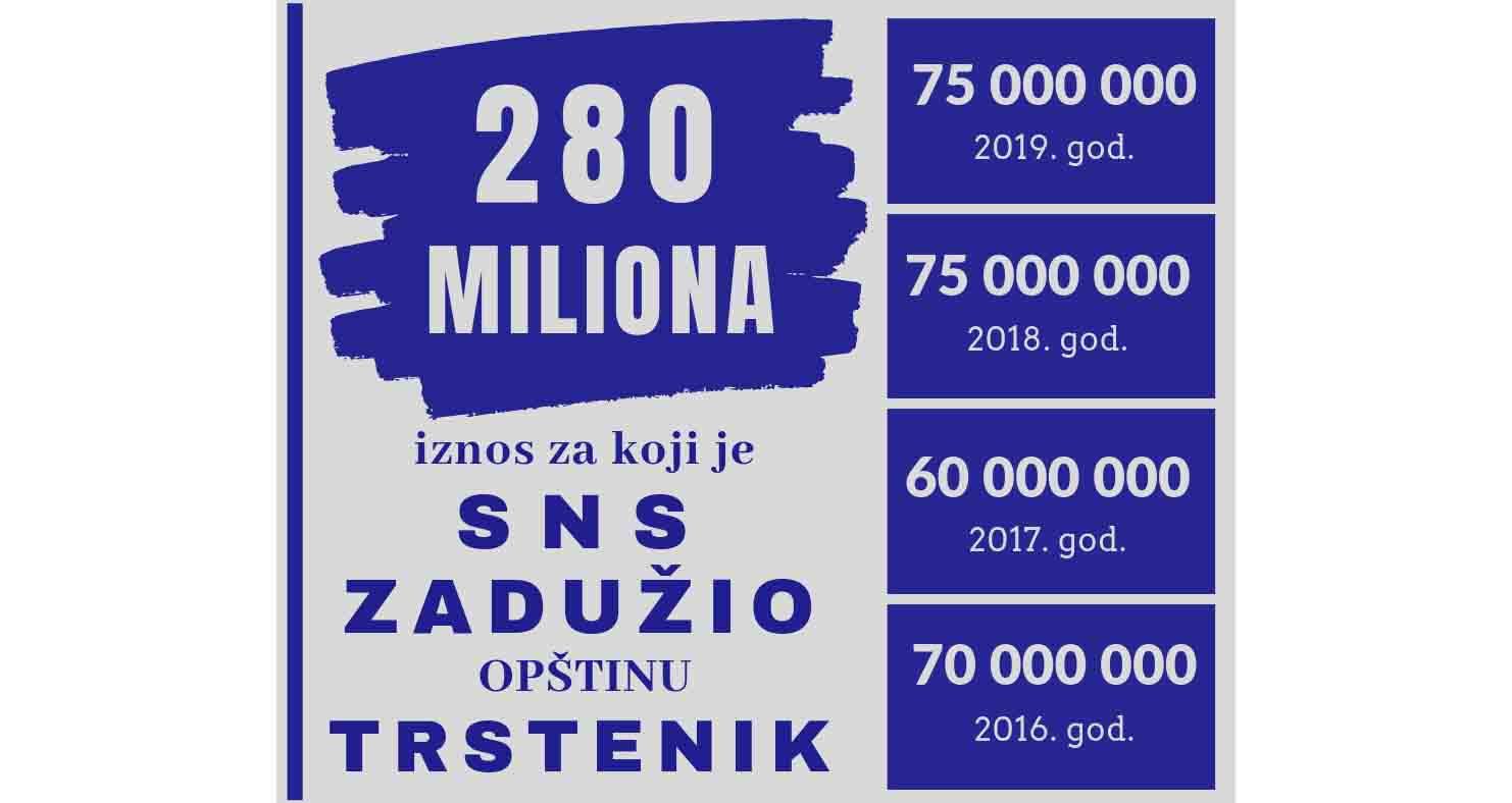 Народна странка Трстеник: СНС задужио грађане за 280 милиона динара, не зна се како троше новац