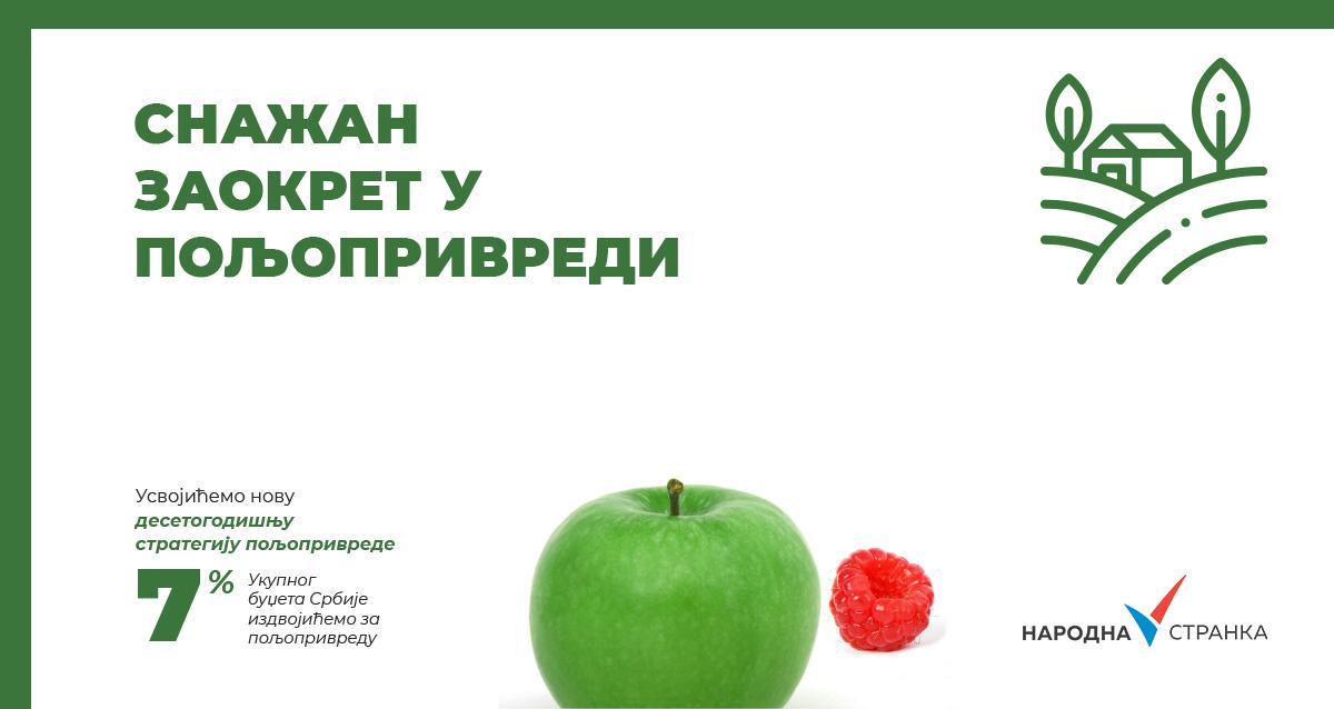 СНАЖАН ЗАОКРЕТ У ПОЉОПРИВРЕДИ - Програм Народне странке