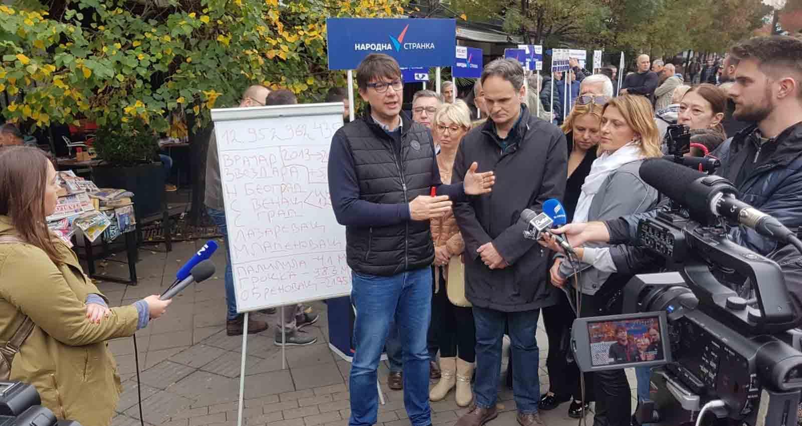 Јовановић: Градски буџет за 2020. годину доказ да је децентрализација Београда била лаж