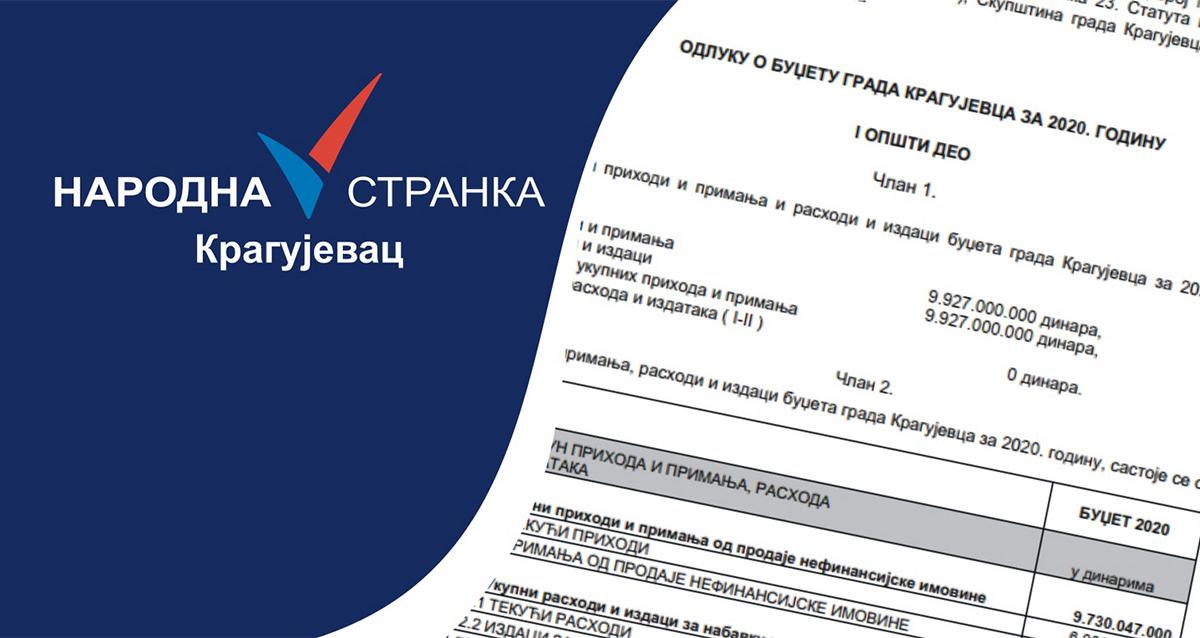 Крагујевац: Градоначелник сакрио буџет од јавности; нема новца за суфинансирање медија